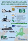 Der Weg vom Standard zur Europäischen Norm