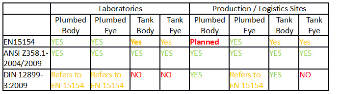 summary-of-stanards-1